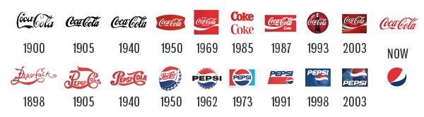 Coca Cola ve Pepsi'nin Yıllar İçindeki Logo Değişimi